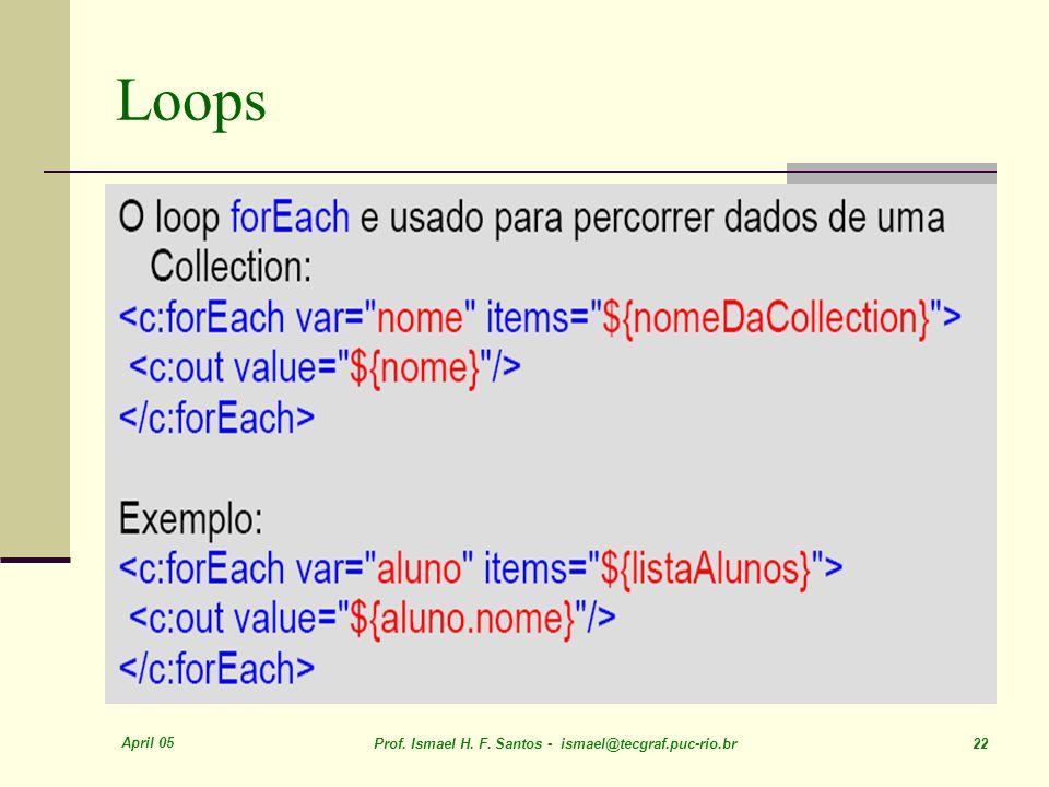 April 05 Prof. Ismael H. F. Santos - ismael@tecgraf.puc-rio.br 22 Loops