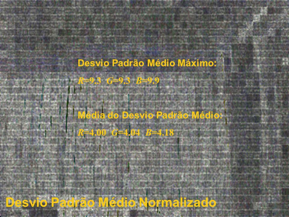 Desvio Padrão Médio Normalizado Desvio Padrão Médio Máximo: R=9.3 G=9.3 B=9.9 Média do Desvio Padrão Médio: R=4.00 G=4.04 B=4.18