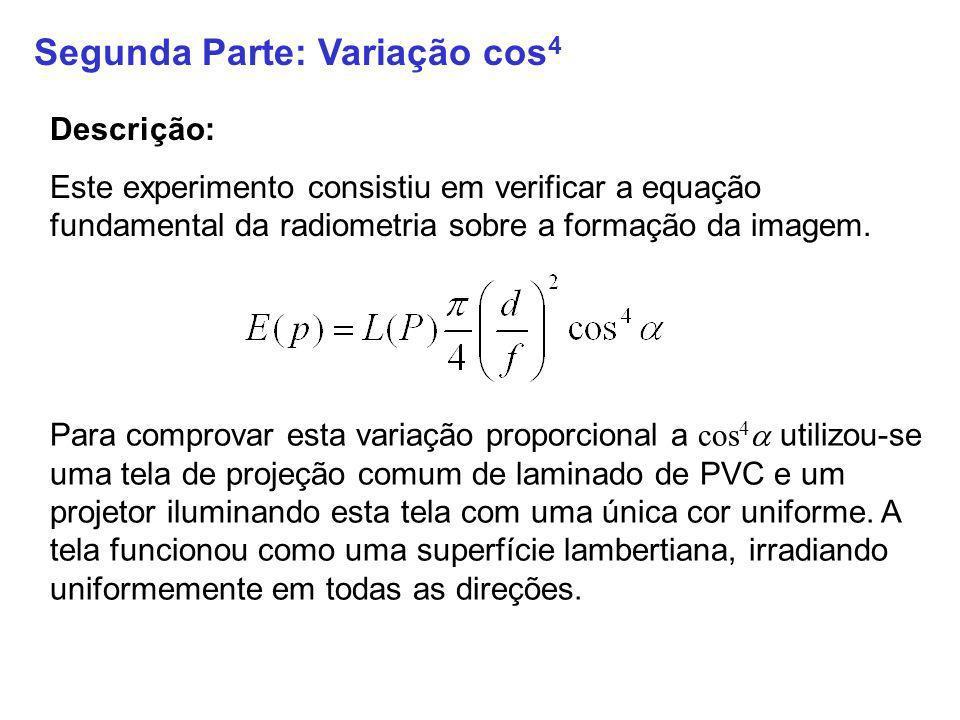 Segunda Parte: Variação cos 4 Descrição: Este experimento consistiu em verificar a equação fundamental da radiometria sobre a formação da imagem. Para