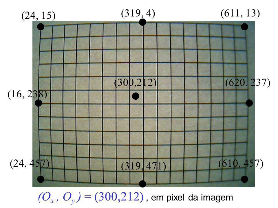 (24, 15) (16, 238) (24, 457) (300,212) (O x, O y ) = (300,212), em pixel da imagem (611, 13) (620, 237) (610, 457) (319, 471) (319, 4)