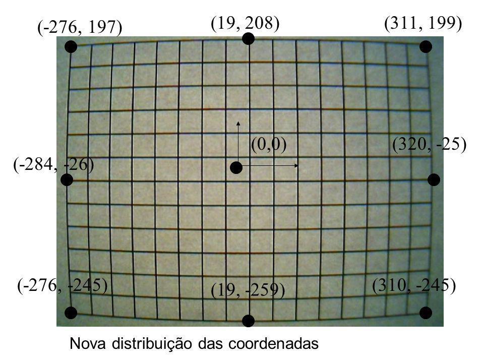 (-276, 197) (-284, -26) (-276, -245) (0,0) (19, 208)(311, 199) (320, -25) (310, -245) (19, -259) Nova distribuição das coordenadas