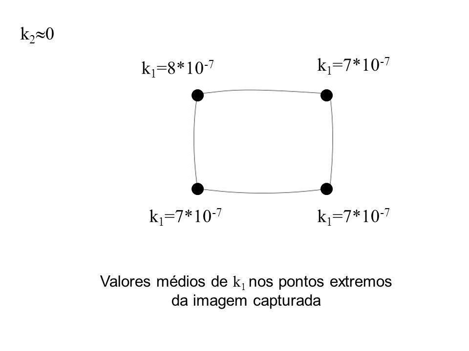 k 2 0 k 1 =8*10 -7 k 1 =7*10 -7 Valores médios de k 1 nos pontos extremos da imagem capturada