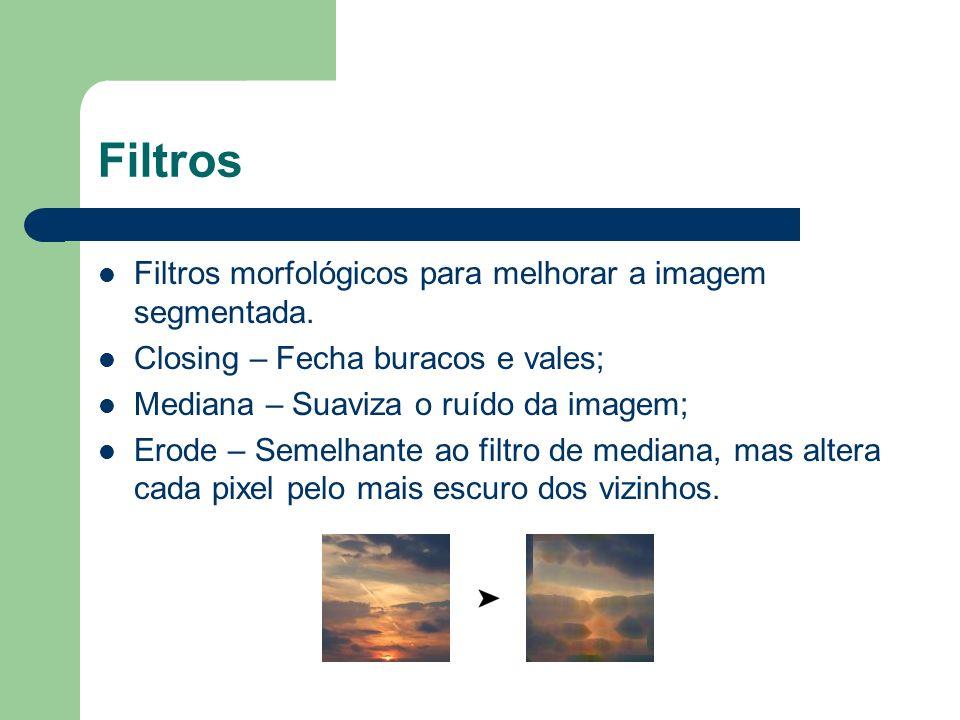 Filtros Filtros morfológicos para melhorar a imagem segmentada. Closing – Fecha buracos e vales; Mediana – Suaviza o ruído da imagem; Erode – Semelhan