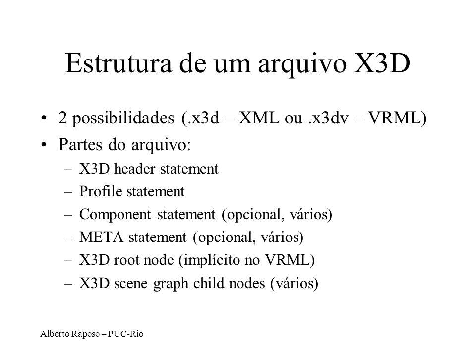 Alberto Raposo – PUC-Rio Estrutura de um arquivo X3D 2 possibilidades (.x3d – XML ou.x3dv – VRML) Partes do arquivo: –X3D header statement –Profile st