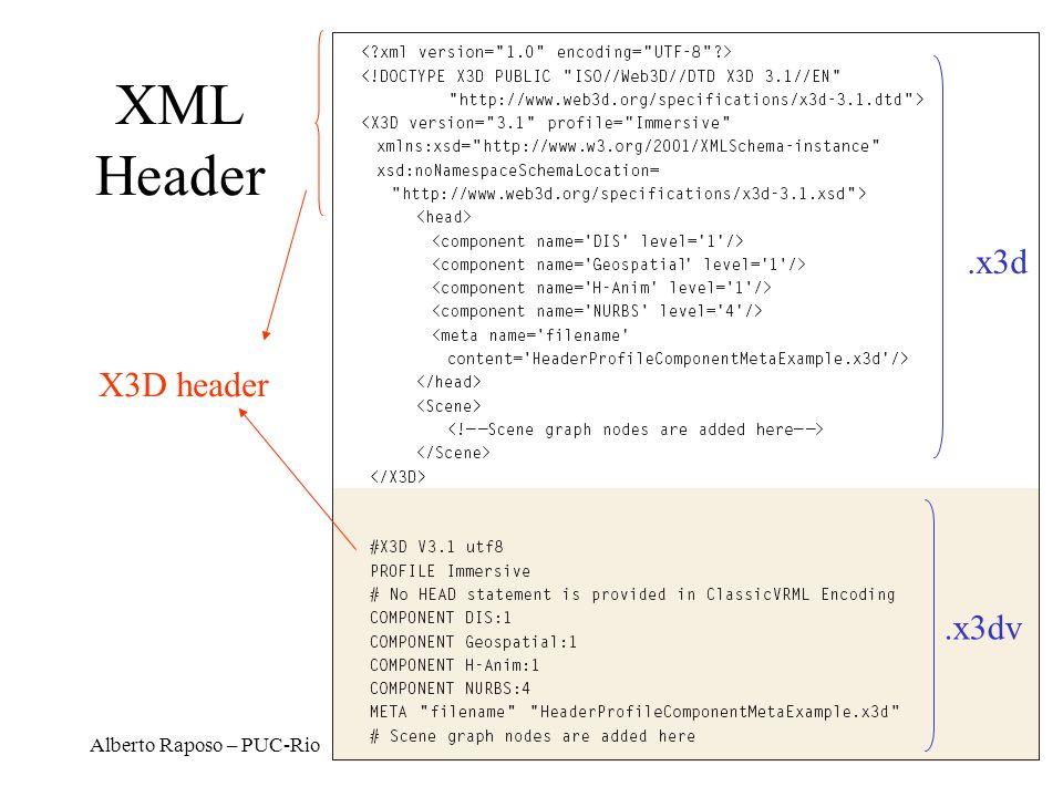 Alberto Raposo – PUC-Rio XML Header X3D header.x3d.x3dv