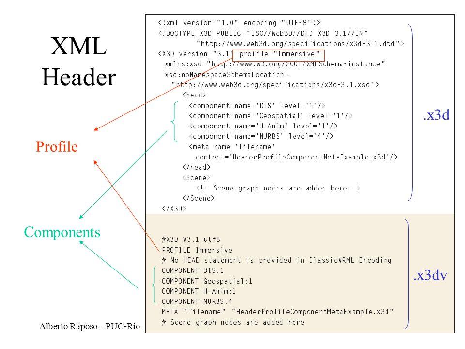 Alberto Raposo – PUC-Rio XML Header Profile.x3d.x3dv Components