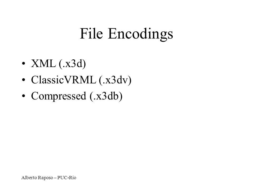 Alberto Raposo – PUC-Rio File Encodings XML (.x3d) ClassicVRML (.x3dv) Compressed (.x3db)
