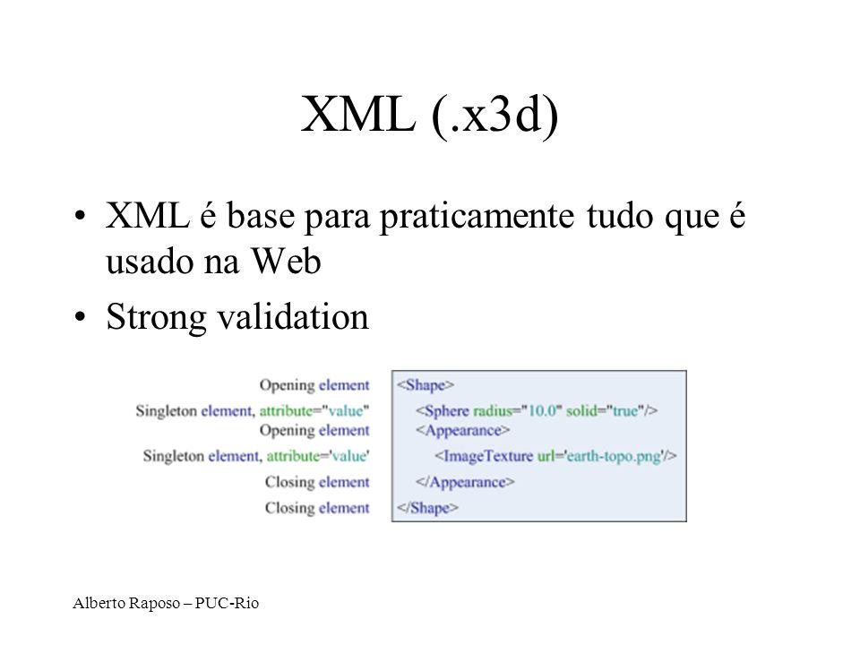 Alberto Raposo – PUC-Rio XML (.x3d) XML é base para praticamente tudo que é usado na Web Strong validation