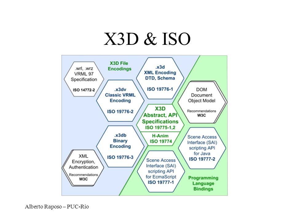 Alberto Raposo – PUC-Rio X3D & ISO