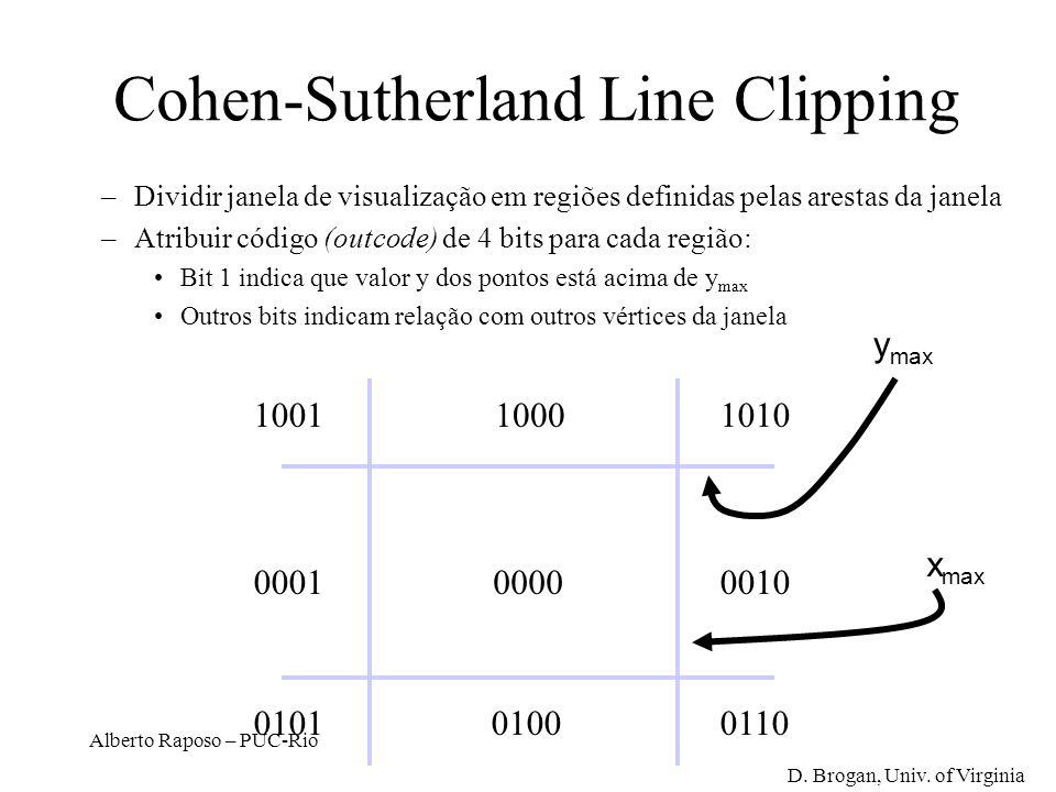 Alberto Raposo – PUC-Rio Cohen-Sutherland Line Clipping 000000100001 1001 01010100 10001010 0110 y max x max –Dividir janela de visualização em regiõe