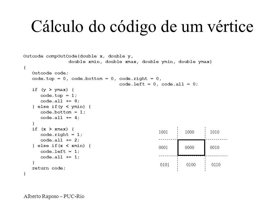 Alberto Raposo – PUC-Rio Cálculo do código de um vértice Outcode compOutCode(double x, double y, double xmin, double xmax, double ymin, double ymax) {