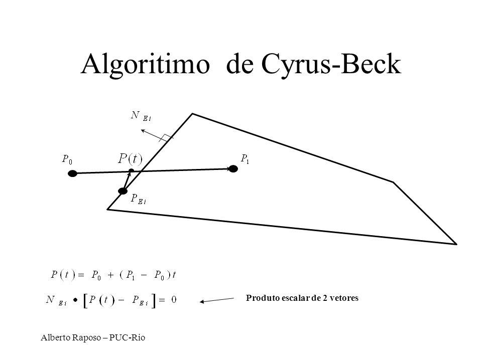 Alberto Raposo – PUC-Rio Algoritimo de Cyrus-Beck Produto escalar de 2 vetores
