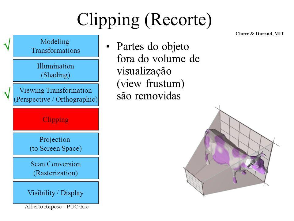 Alberto Raposo – PUC-Rio Para cada reta: –Ache o PE com maior t –Ache o PL com menor t Recorte nesses 2 pontos Algoritmo de Cyrus-Beck PE PL P1P1 PE P0P0 D.