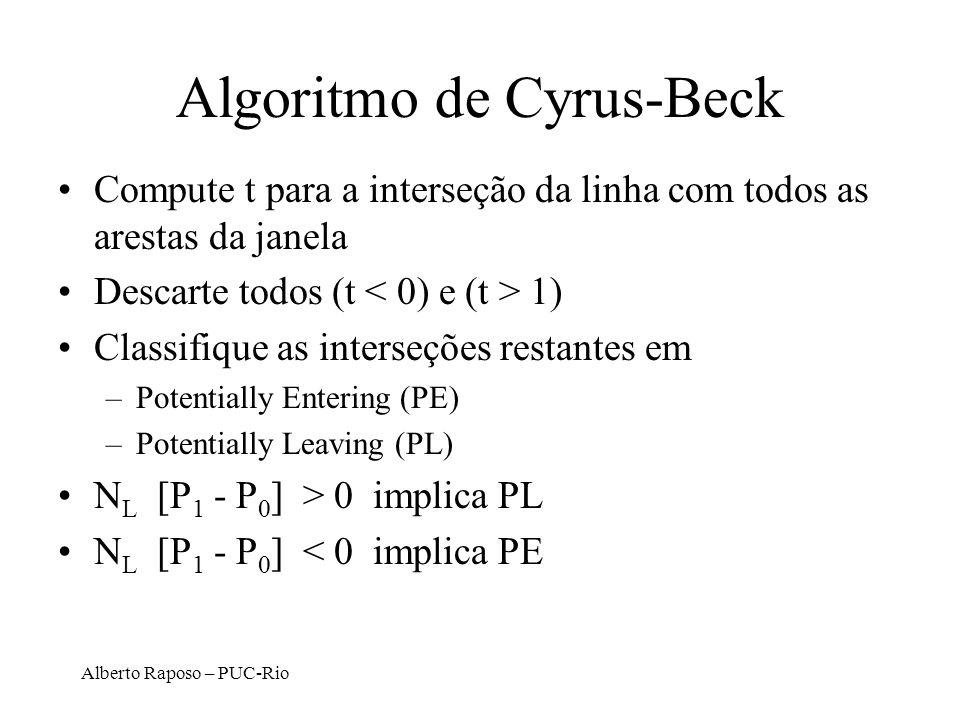 Alberto Raposo – PUC-Rio Algoritmo de Cyrus-Beck Compute t para a interseção da linha com todos as arestas da janela Descarte todos (t 1) Classifique