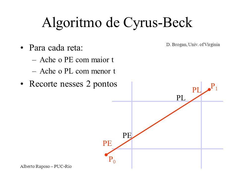 Alberto Raposo – PUC-Rio Para cada reta: –Ache o PE com maior t –Ache o PL com menor t Recorte nesses 2 pontos Algoritmo de Cyrus-Beck PE PL P1P1 PE P