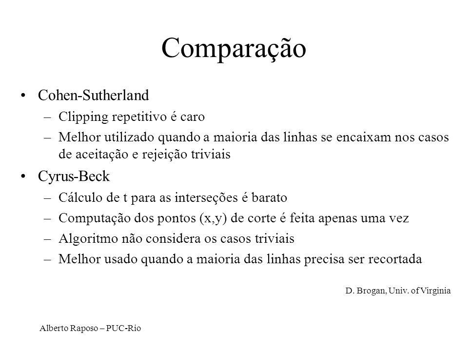 Alberto Raposo – PUC-Rio Comparação Cohen-Sutherland –Clipping repetitivo é caro –Melhor utilizado quando a maioria das linhas se encaixam nos casos d