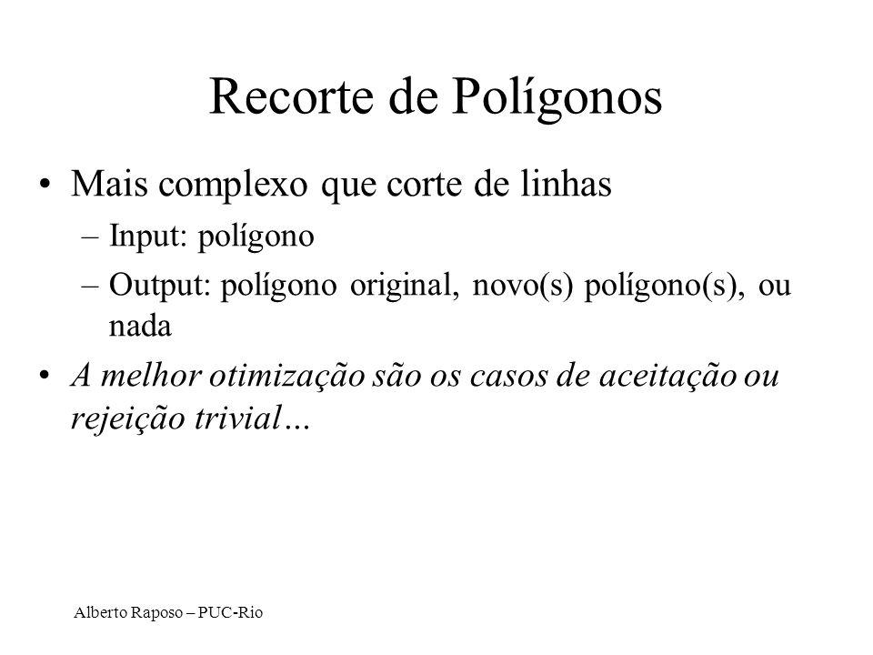 Alberto Raposo – PUC-Rio Recorte de Polígonos Mais complexo que corte de linhas –Input: polígono –Output: polígono original, novo(s) polígono(s), ou n