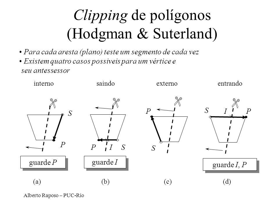Alberto Raposo – PUC-Rio Clipping de polígonos (Hodgman & Suterland) Para cada aresta (plano) teste um segmento de cada vez Existem quatro casos possi