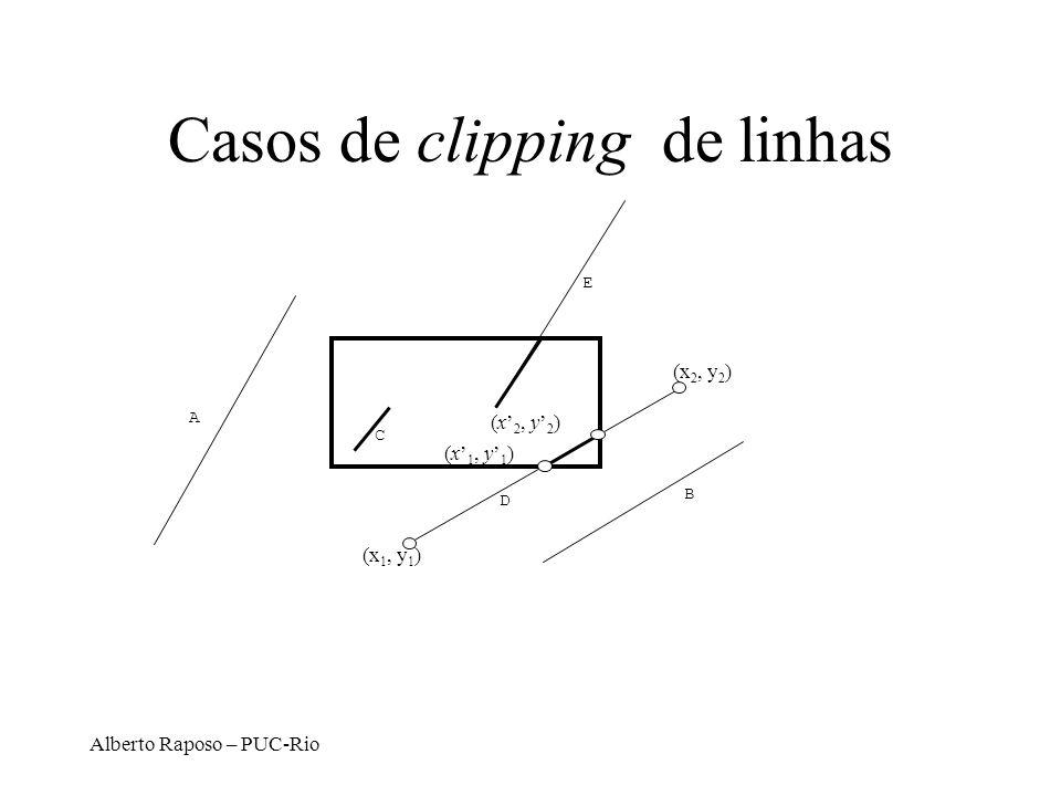 Alberto Raposo – PUC-Rio Algoritmo de Cyrus-Beck Queremos otimizar o cálculo das interseções linha/linha –Começa com equação paramétrica da linha: P(t) = P 0 + (P 1 - P 0 ) t –E um ponto e a normal de cada aresta da janela P L, N L