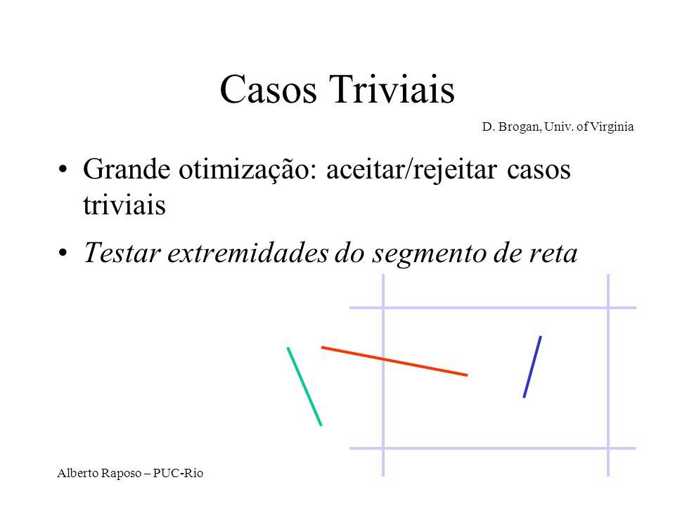 Alberto Raposo – PUC-Rio Algoritmo de Cyrus-Beck Encontre t tal que: N L [P(t) - P L ] = 0 Substitua P(t) pela equação da linha: –N L [ P 0 + (P 1 - P 0 ) t - P L ] = 0 Encontre t –t = N L [P L – P 0 ] / -N L [P 1 - P 0 ] PLPL NLNL P(t) Inside P0P0 P1P1 D.