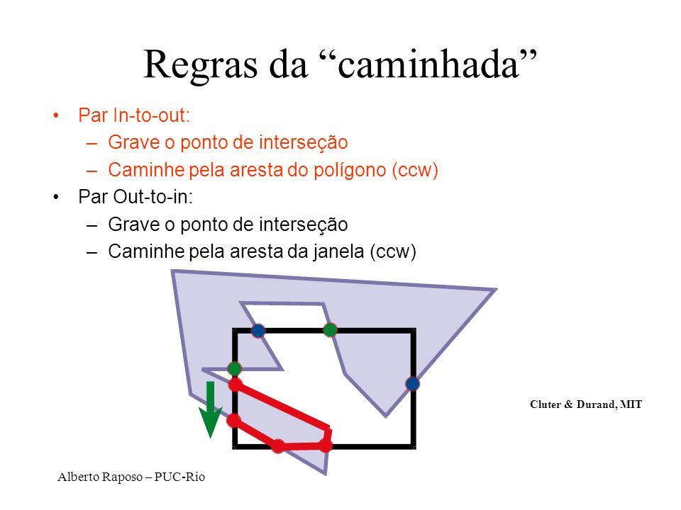Alberto Raposo – PUC-Rio Regras da caminhada Par In-to-out: –Grave o ponto de interseção –Caminhe pela aresta do polígono (ccw) Par Out-to-in: –Grave