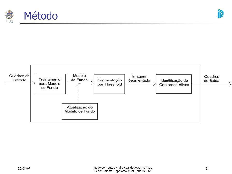20/08/07 Visão Computacional e Realidade Aumentada César Palomo – cpalomo @ inf. puc-rio. br 3 Método