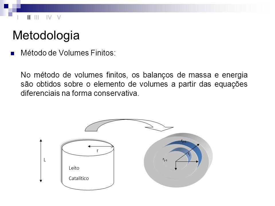 I II III IV V Método de volumes finitos: Raio interno J=1, Condição de contorno na entrada Raio externo J=2 J=3 J=4 J=N+1 Num dado volume J, todas as propriedades neste elemento de volume são médias.