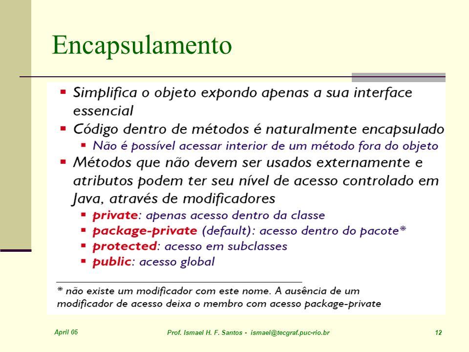 April 05 Prof. Ismael H. F. Santos - ismael@tecgraf.puc-rio.br 12 Encapsulamento