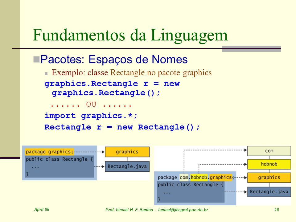 April 05 Prof. Ismael H. F. Santos - ismael@tecgraf.puc-rio.br 16 Fundamentos da Linguagem Pacotes: Espaços de Nomes Exemplo: classe Rectangle no paco