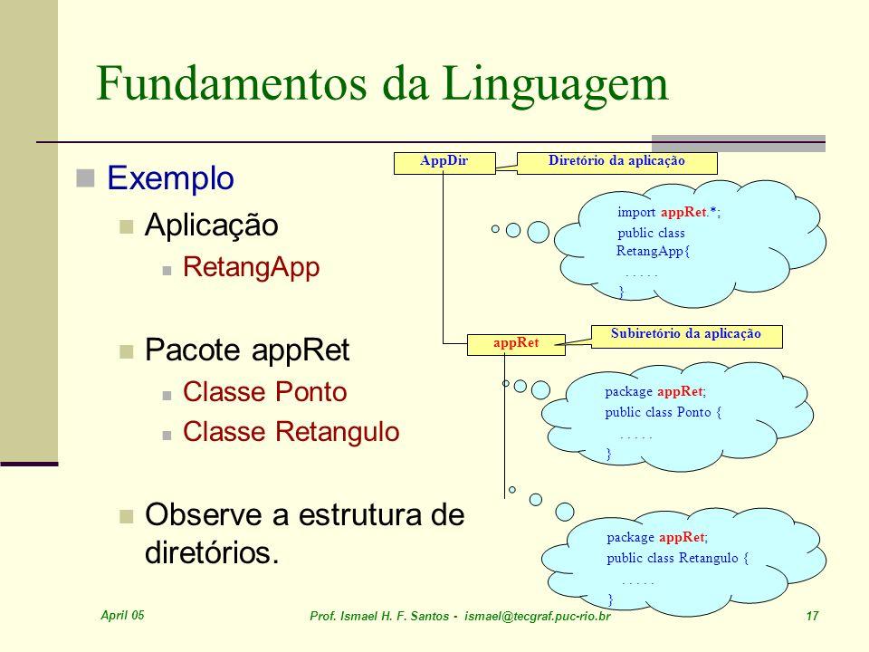 April 05 Prof. Ismael H. F. Santos - ismael@tecgraf.puc-rio.br 17 Fundamentos da Linguagem Exemplo Aplicação RetangApp Pacote appRet Classe Ponto Clas