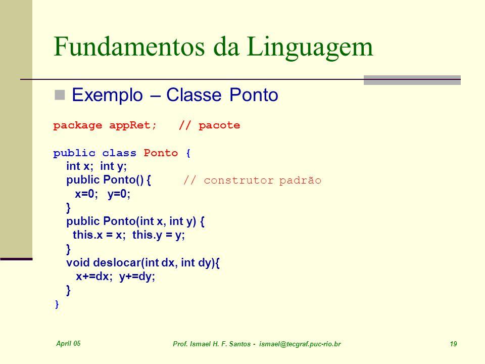 April 05 Prof. Ismael H. F. Santos - ismael@tecgraf.puc-rio.br 19 Fundamentos da Linguagem Exemplo – Classe Ponto package appRet; // pacote public cla
