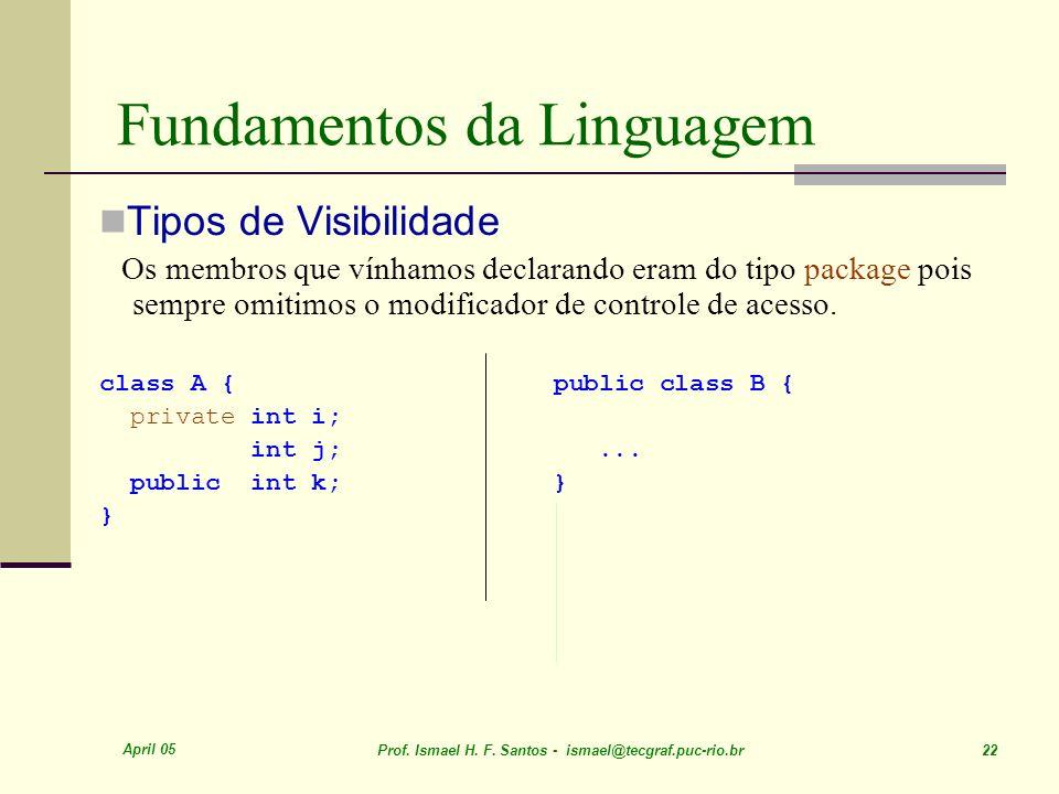 April 05 Prof. Ismael H. F. Santos - ismael@tecgraf.puc-rio.br 22 Fundamentos da Linguagem Tipos de Visibilidade Os membros que vínhamos declarando er