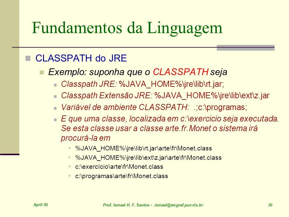 April 05 Prof. Ismael H. F. Santos - ismael@tecgraf.puc-rio.br 30 Fundamentos da Linguagem CLASSPATH do JRE Exemplo: suponha que o CLASSPATH seja Clas