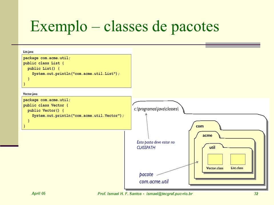 April 05 Prof. Ismael H. F. Santos - ismael@tecgraf.puc-rio.br 32 Exemplo – classes de pacotes