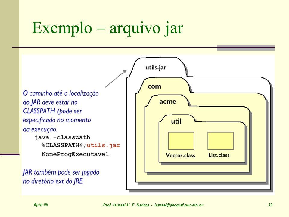 April 05 Prof. Ismael H. F. Santos - ismael@tecgraf.puc-rio.br 33 Exemplo – arquivo jar