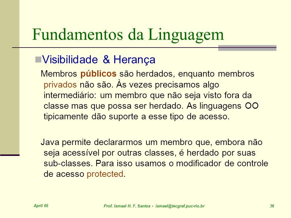 April 05 Prof. Ismael H. F. Santos - ismael@tecgraf.puc-rio.br 36 Fundamentos da Linguagem Visibilidade & Herança Membros públicos são herdados, enqua