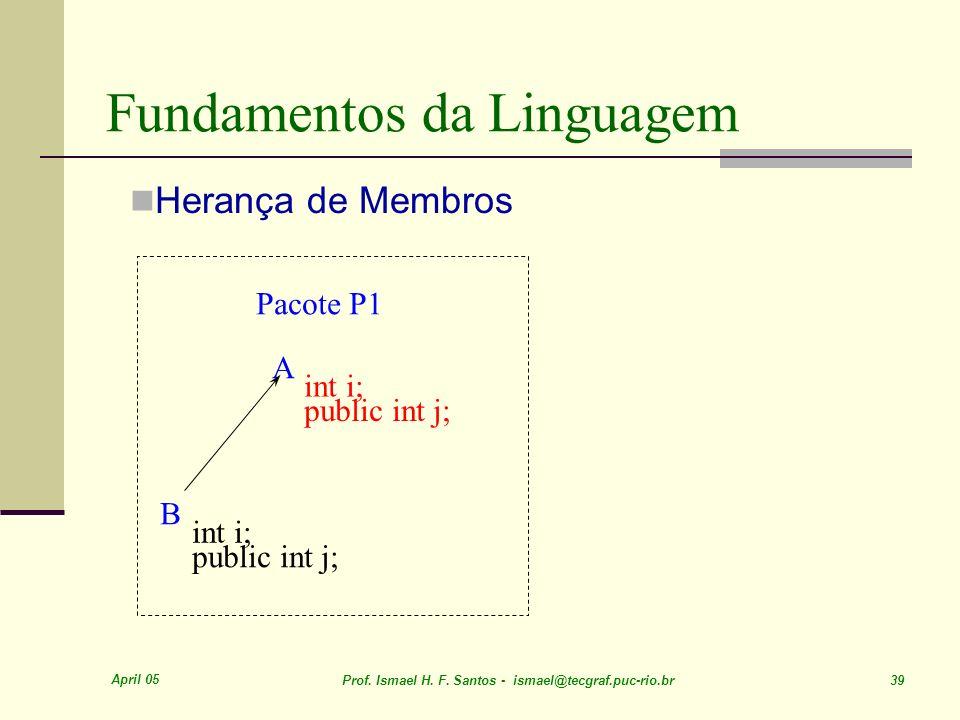 April 05 Prof. Ismael H. F. Santos - ismael@tecgraf.puc-rio.br 39 Fundamentos da Linguagem Herança de Membros A public int j; int i; B public int j; i