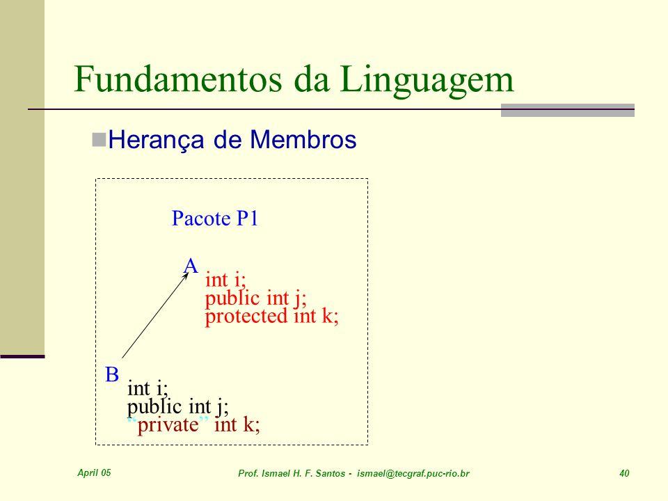 April 05 Prof. Ismael H. F. Santos - ismael@tecgraf.puc-rio.br 40 Fundamentos da Linguagem Herança de Membros A public int j; protected int k; int i;