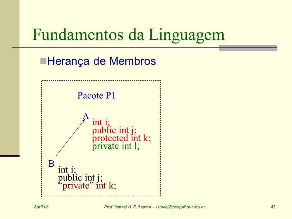 April 05 Prof. Ismael H. F. Santos - ismael@tecgraf.puc-rio.br 41 Fundamentos da Linguagem Herança de Membros A public int j; protected int k; private