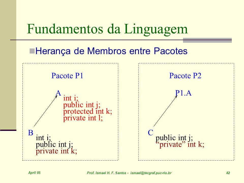 April 05 Prof. Ismael H. F. Santos - ismael@tecgraf.puc-rio.br 42 Fundamentos da Linguagem Herança de Membros entre Pacotes Pacote P2 P1.A C public in
