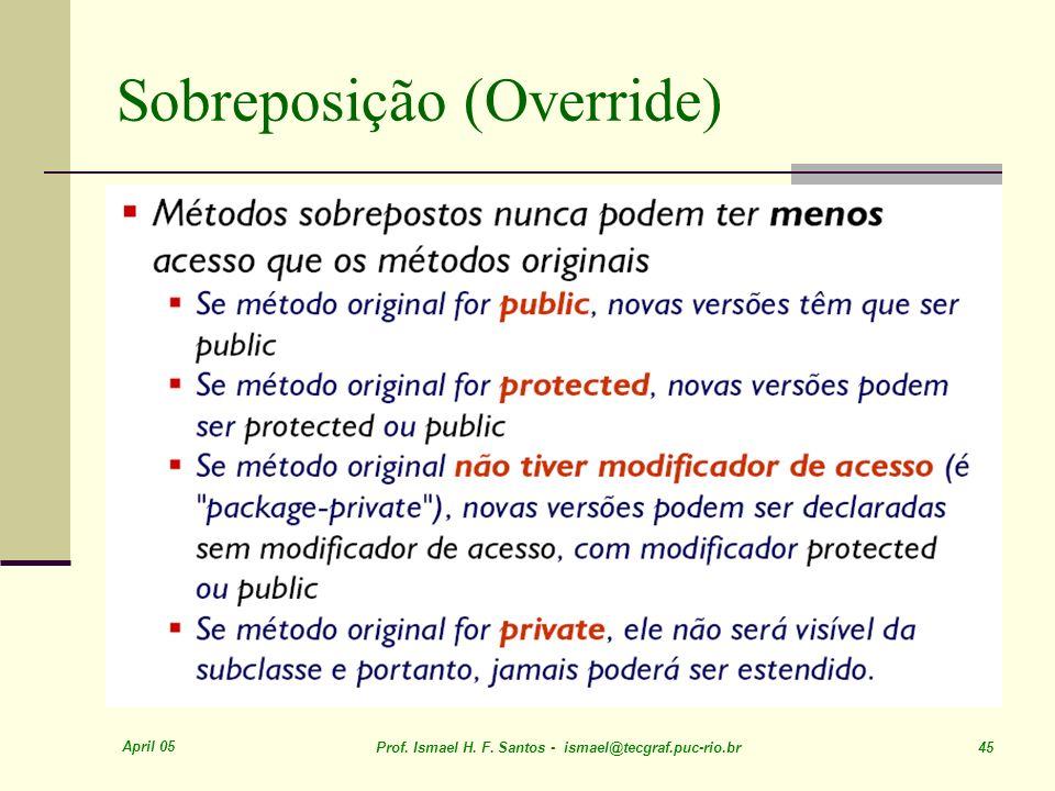 April 05 Prof. Ismael H. F. Santos - ismael@tecgraf.puc-rio.br 45 Sobreposição (Override)
