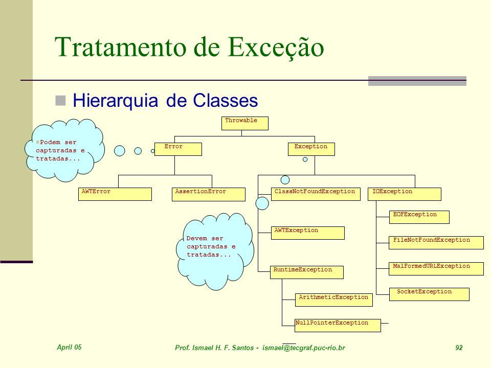 April 05 Prof. Ismael H. F. Santos - ismael@tecgraf.puc-rio.br 92 Tratamento de Exceção Hierarquia de Classes Throwable Error Exception AWTErrorClassN