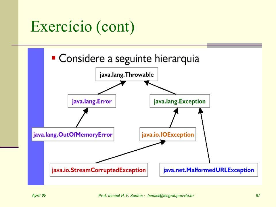 April 05 Prof. Ismael H. F. Santos - ismael@tecgraf.puc-rio.br 97 Exercício (cont)