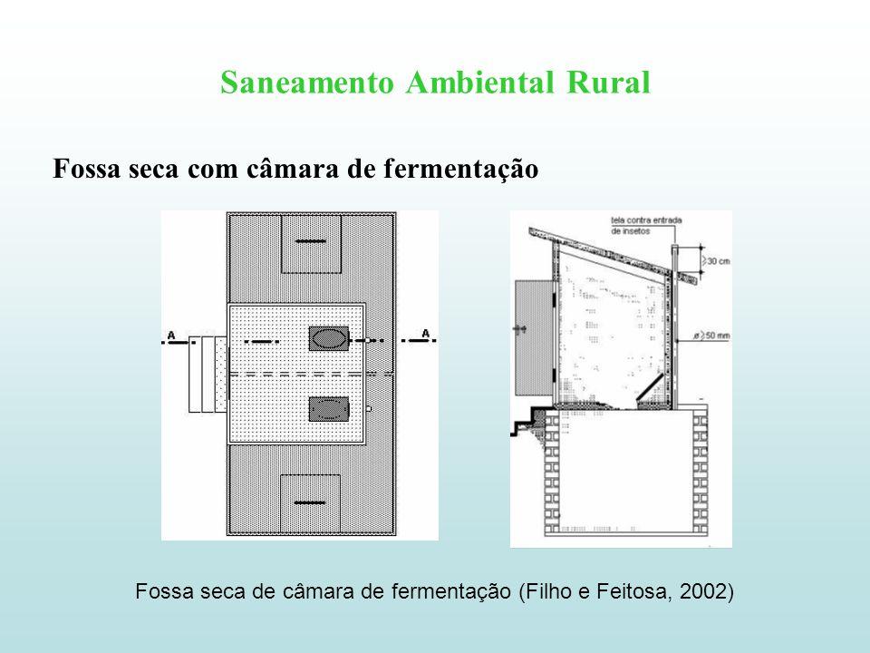 Saneamento Ambiental Rural Fossa seca com câmara de fermentação Fossa seca de câmara de fermentação (Filho e Feitosa, 2002)