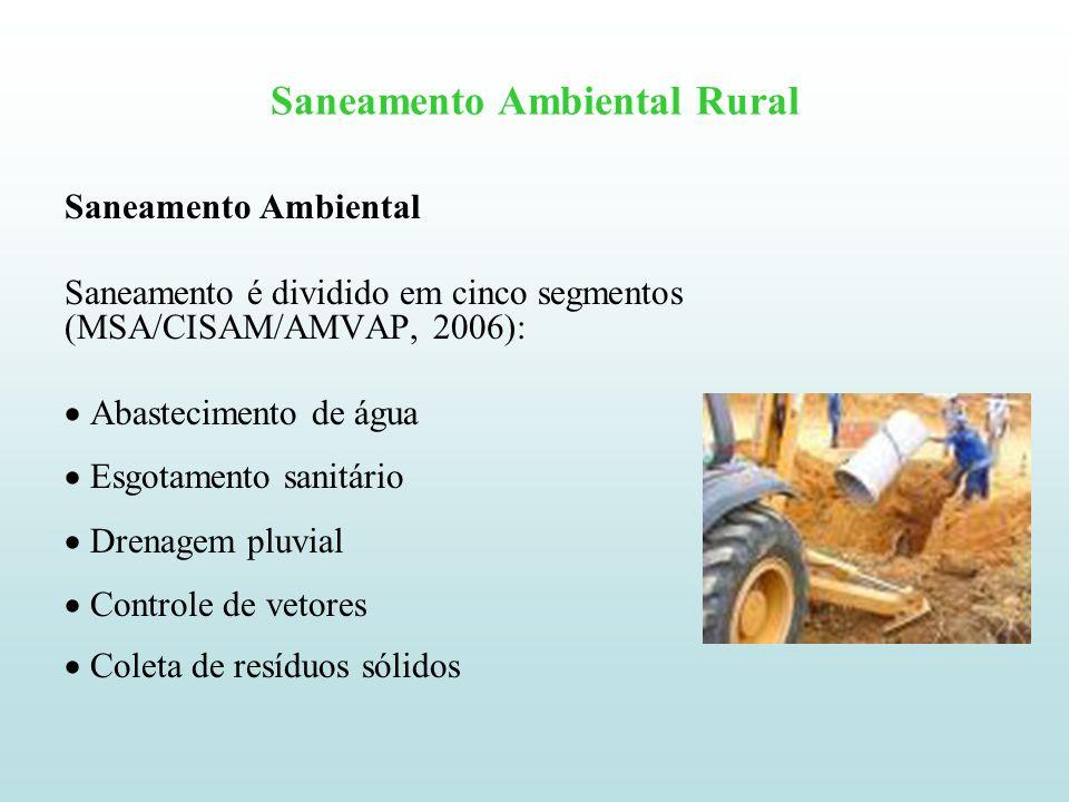 Saneamento Ambiental Rural Saneamento Ambiental Saneamento é dividido em cinco segmentos (MSA/CISAM/AMVAP, 2006): Abastecimento de água Esgotamento sa