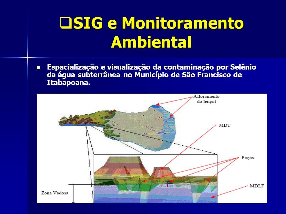 SIG e Monitoramento Ambiental SIG e Monitoramento Ambiental Espacialização e visualização da contaminação por Selênio da água subterrânea no Município