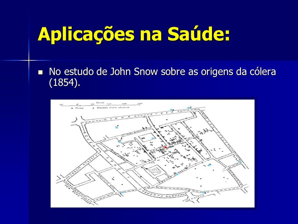 Aplicações na Saúde: No estudo de John Snow sobre as origens da cólera (1854). No estudo de John Snow sobre as origens da cólera (1854).