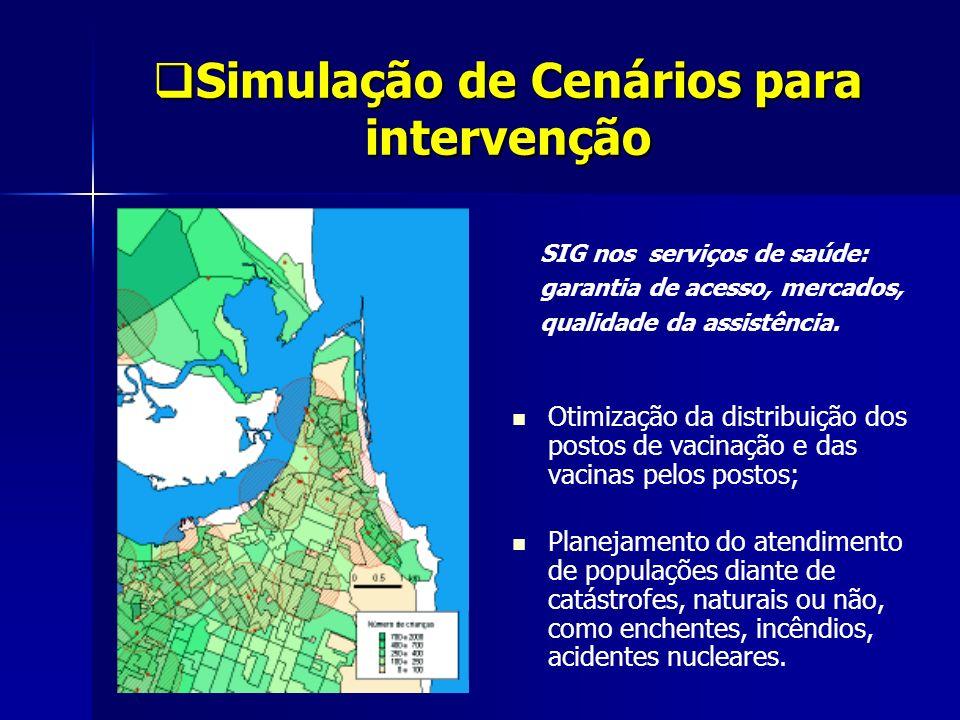 Simulação de Cenários para intervenção Simulação de Cenários para intervenção Otimização da distribuição dos postos de vacinação e das vacinas pelos p