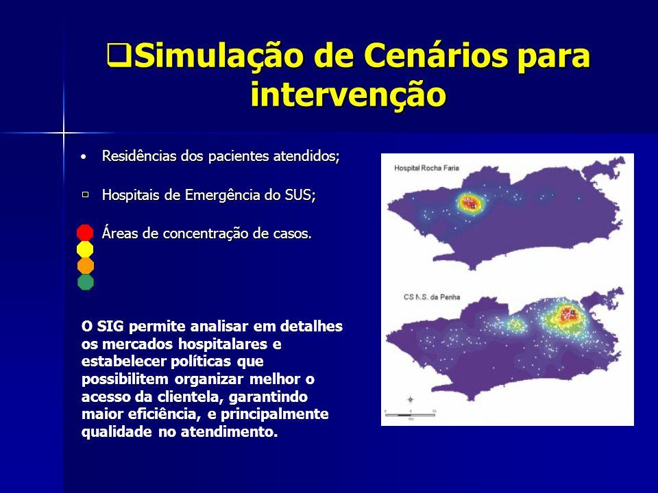 Simulação de Cenários para intervenção Simulação de Cenários para intervenção Residências dos pacientes atendidos; Hospitais de Emergência do SUS; Áre