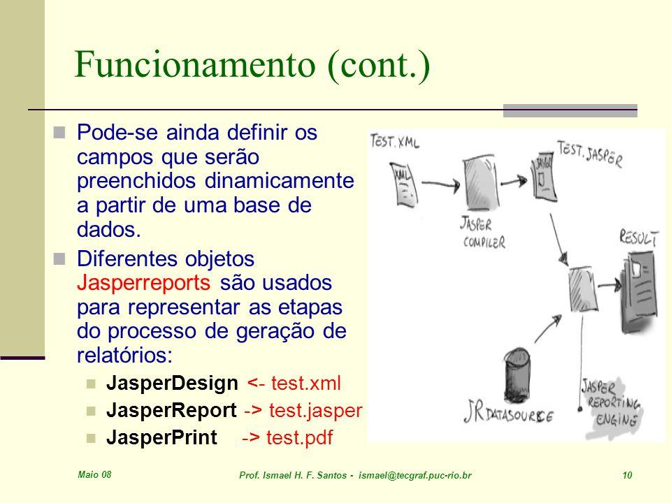 Maio 08 Prof. Ismael H. F. Santos - ismael@tecgraf.puc-rio.br 10 Funcionamento (cont.) Pode-se ainda definir os campos que serão preenchidos dinamicam